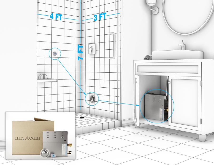 Steam Home Residential Steam Shower Mrsteam